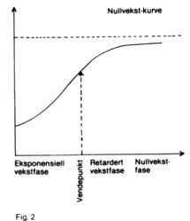 vekst2.jpg